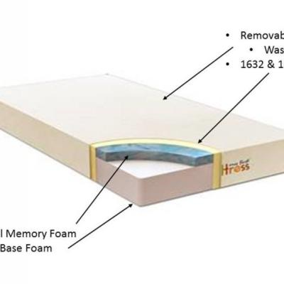 My First Baby Mattress for Cribs with Premium Memory Foam Construction and Removable Waterproof Cover